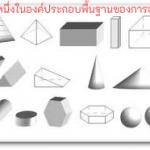 รูปร่าง หนึ่งในองค์ประกอบพื้นฐานของการออกแบบ